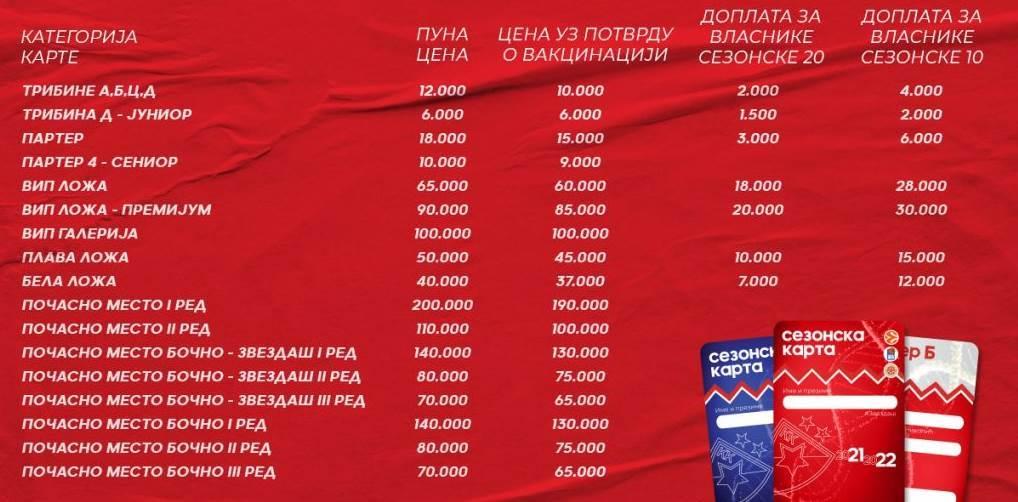 Cenovnik sezonskih karata KK Crvena zvezda