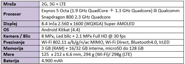 Samsung-Galaxy-Tab-S-8.4-specifikacije
