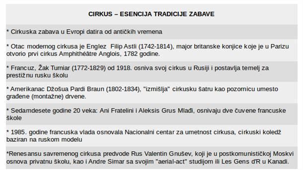 Kratka istorija cirkusa