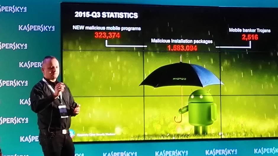 Kaspersky Cyber Weekend 2015, Kaspersky