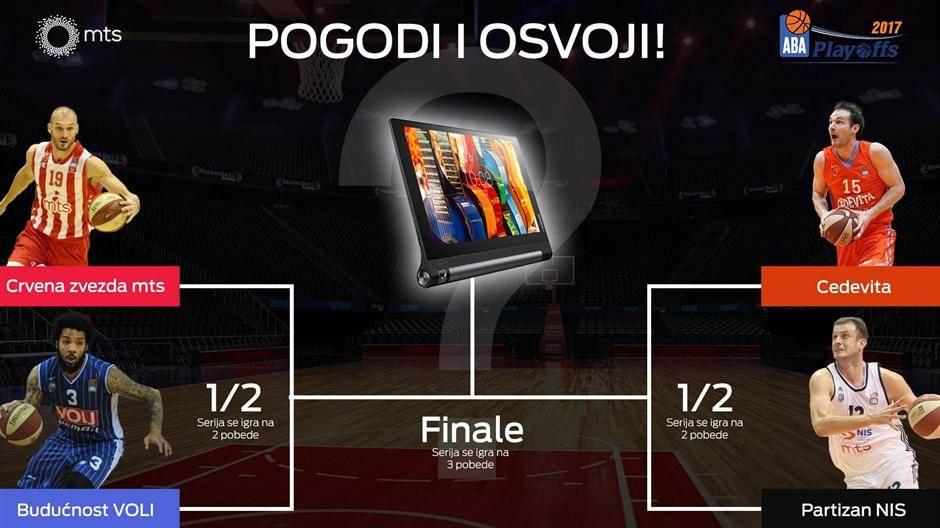 Pogodite finaliste ABA lige i osvojite tablet!