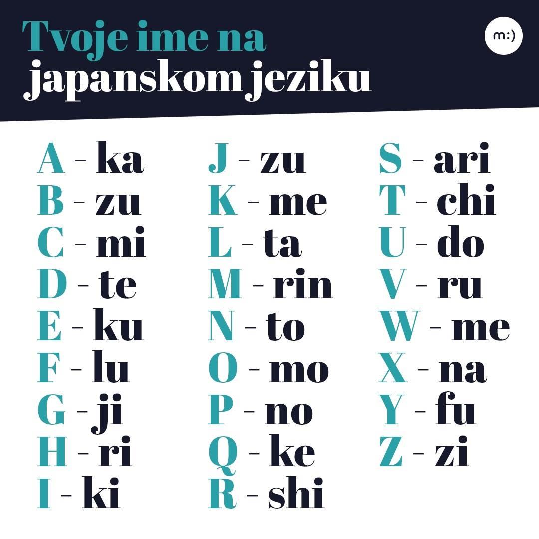 ime na japanskom