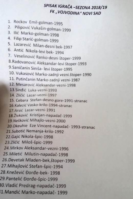 FK Vojvodina, FKV