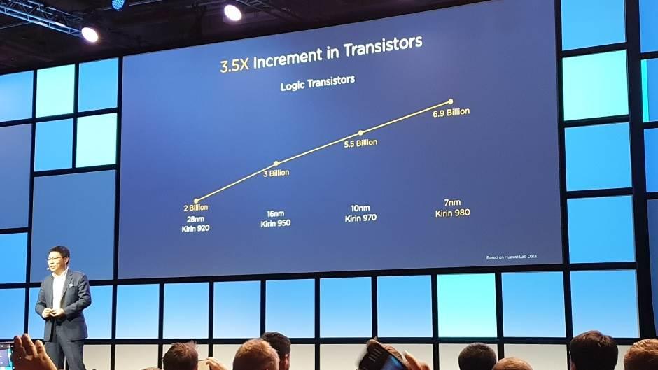 Prvi čipset sa DVA mozga: 7 nm, AI, novi CPU i GPU