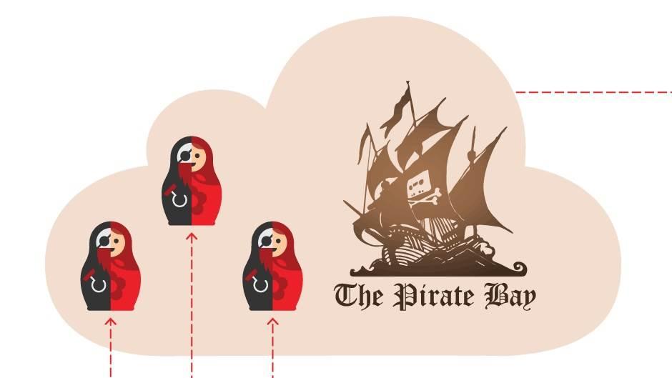 Kaspersky Lab, Babuška, The Pirate Bay, Pirate Bay, Torrents, Torenti