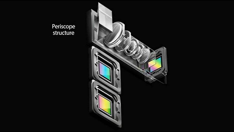 Periskop kamera rešava stvar na mobilnim telefonima