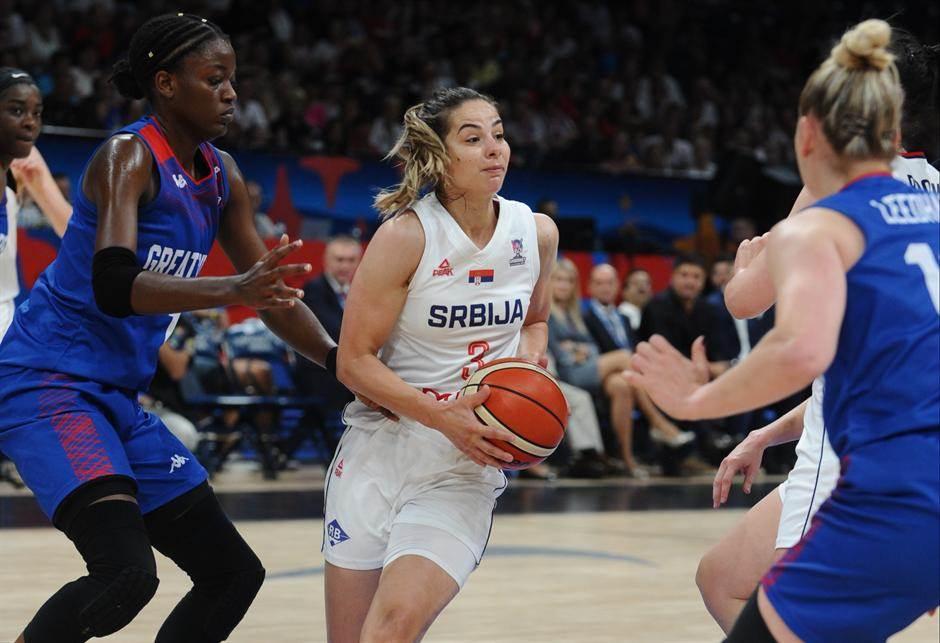 Maja Miljković Eurobasket