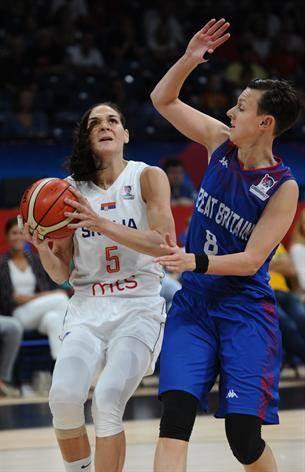 Sonja Petrović Eurobasket