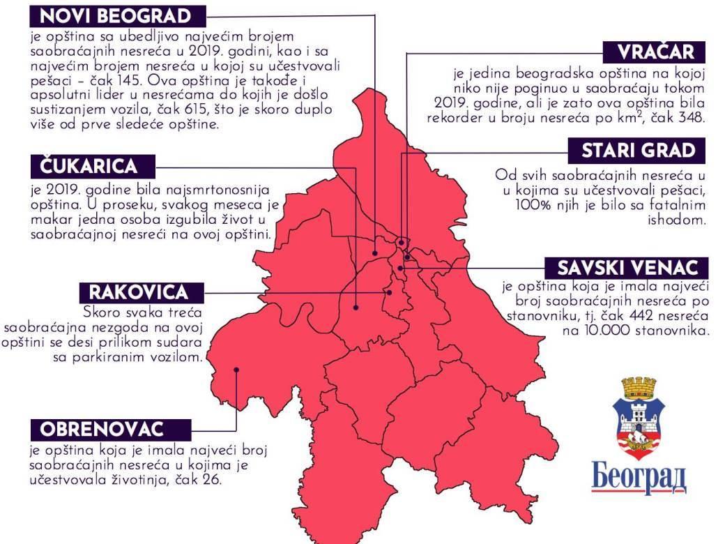 Saobraćajne nesreće u Beogradu