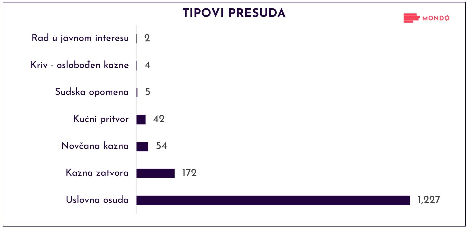 Alimentacija u Srbiji: Tipovi presuda