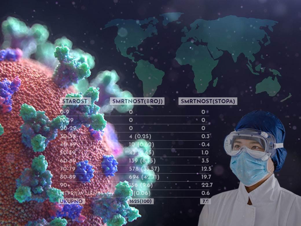 virus korona virus.jpg