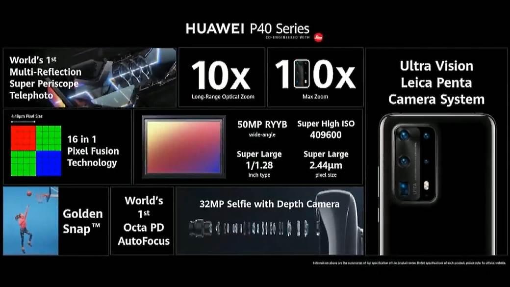 Huawei P40 kamere