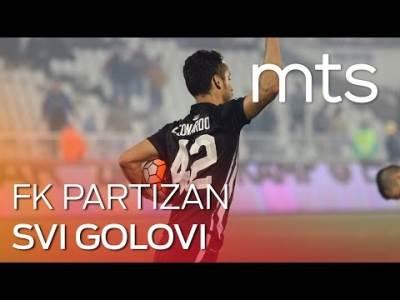 Partizan, golovi