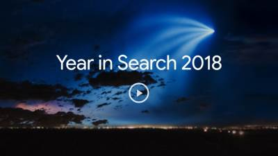 Google najtraženije Srbija 2018. Google najtraženiji pojmovi u Srbiji, Google Year In Search 2018