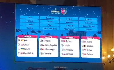 evropsko prvenstvo, žreb, eurobasket