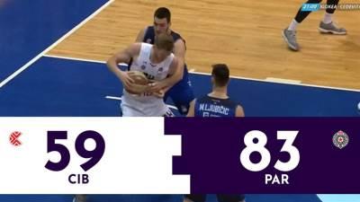 Cibona Partizan