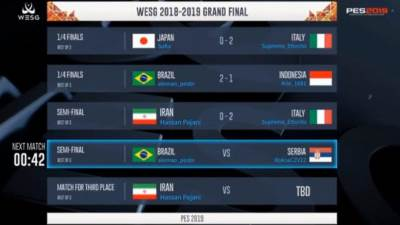 WESG Marko top 3 PES 2019