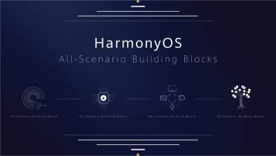 HarmonyOS svi detalji